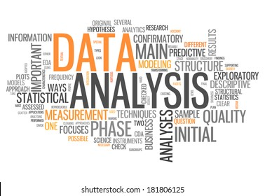 Word Cloud with Data Analysis related tags