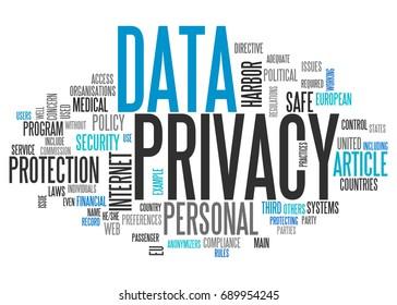 Word Cloud with Data Privacy related tags