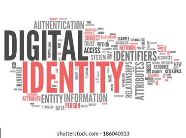 Word Cloud with Digital Identity related tags