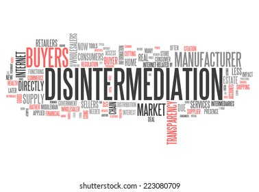 Word Cloud with Disintermediation related tags