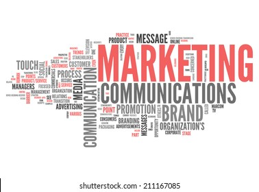 Word Cloud with Marketing Communications related tags