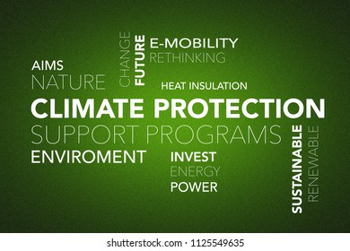 "Word cloud ""climate change"" on a green background"