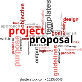 A word cloud of project proposal related items