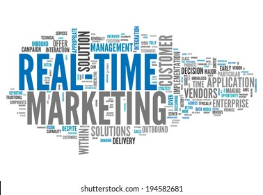 Word Cloud with Real-Time Marketing related tags