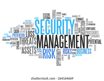 Word Cloud with Security Management related tags