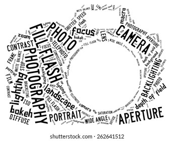 Word cloud in the shape of a camera showing words that deal with photography