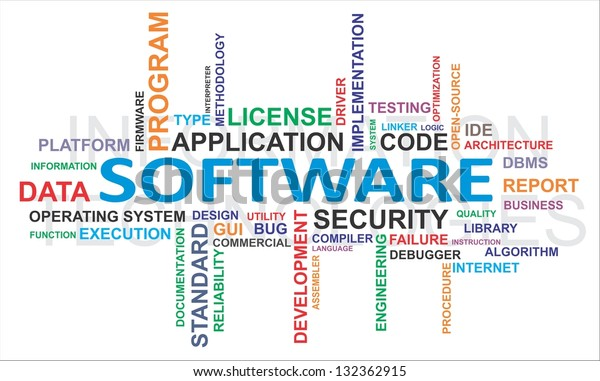 A word cloud of software related items