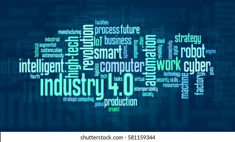 word cloud with terms about industry 4.0, flat style
