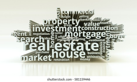 word cloud with terms about real estate (3d render)