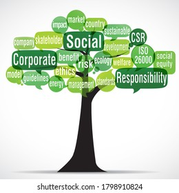 """word cloud in a tree shape of the acronym theme """"Corporate Social Responsibility"""""""