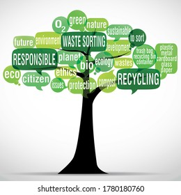word cloud in a tree shape of the theme : recycling, waste sorting sustainable development