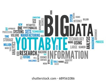 Word Cloud with Yottabyte related tags