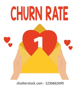 Word writing text Churn Rate. Business concept for Percentage customers stop subscribing Employees leave job