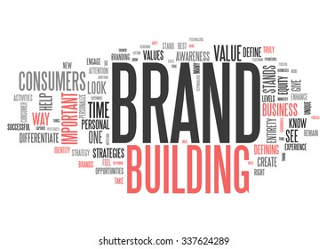 Wordcloud with Brand Building related tags