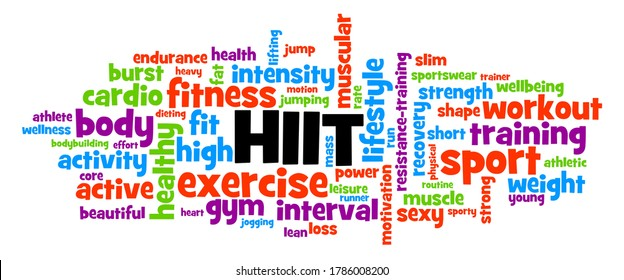 Wordcloud of tags connected with HIIT (High Intensity Interval Training) exercise which improvest both endurance and muscle mass to lose body fat