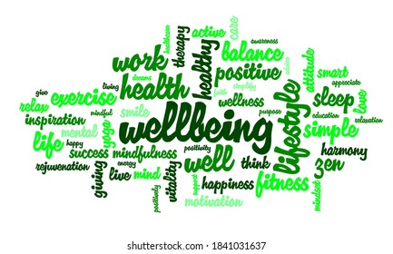 Wordcloud with the word WELLBEING and other tags connected with mental health and positivity