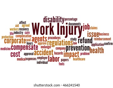 Work Injury, word cloud concept on white background.