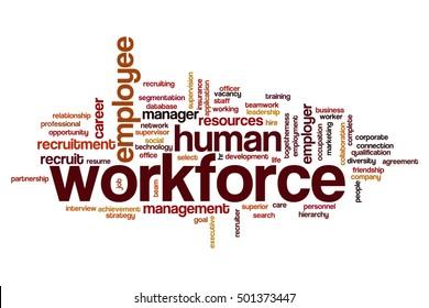 Workforce word cloud concept