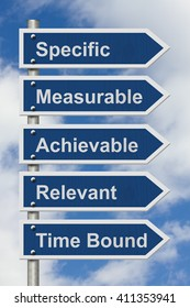 Writing your SMART Goals, Five Blue Road Sign with text listing the SMART Goals with sky background