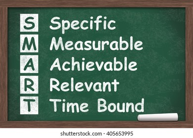 Writing your SMART Goals, The SMART Goals written on a chalkboard with chalk
