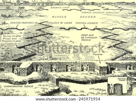 Miraculous Wwi Diagram Typical Trench Complex On Stock Illustration Royalty Wiring Cloud Oideiuggs Outletorg