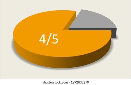Yellow pie chart. Four fifths