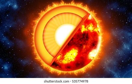 Ilustraciones Imágenes Y Vectores De Stock Sobre Sun Core