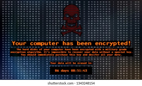 Your computer has been encrypted, Petya virus message on screen, cyber attack