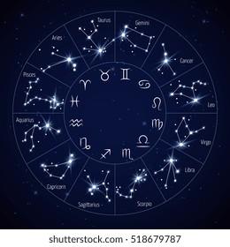 Zodiac constellation map with leo virgo scorpio libra aquarius sagittarius pisces capricorn taurus aries gemini cancer symbols illustration
