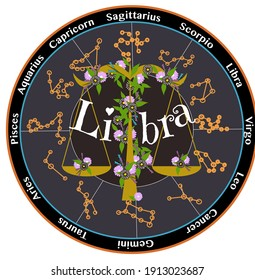 Zodiac sign for Libra represented by the scales