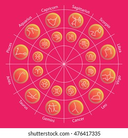 Zodiac signs and constellations in circle in flat style. Set of colorful icons. Horoscopes and zodiacal infographics.