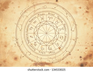 zodiac signs on old paper
