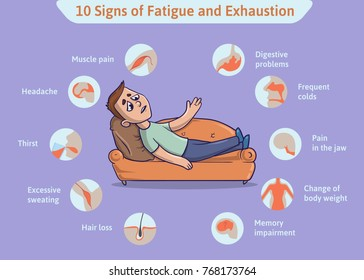 chronic fatigue syndrome images stock photos vectors shutterstock. Black Bedroom Furniture Sets. Home Design Ideas