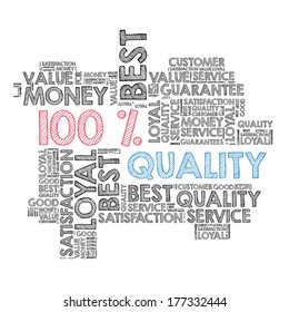 100% Quality in word cloud
