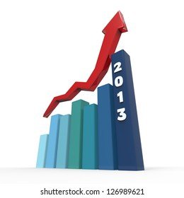 2013 Growth Charts
