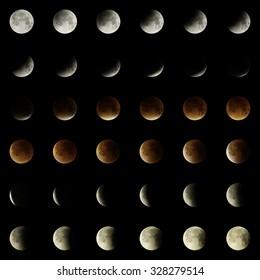 2015 Lunar Eclipse Matrix