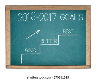 2016-2017 GOALS GOOD BETTER BEST motivational quote written on a green chalkboard. Isolated on a white background.