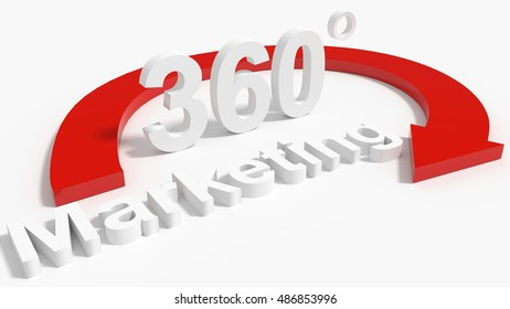 360 degree marketing with red arrow