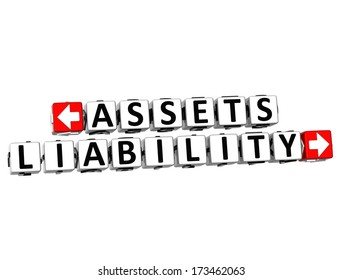 3D Assets Liability Button Click Here Block Text over white background