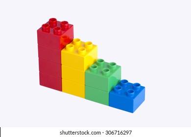 3d chart using Plastic building blocks