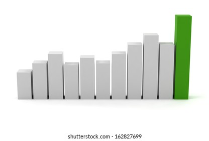 3d generated Bar chart and business graph isolated