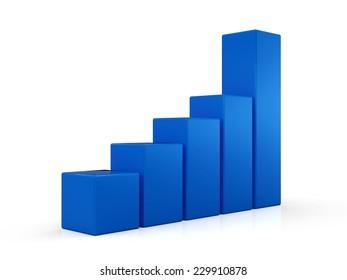 3D Graph with blue columns
