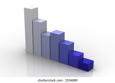3d graph representing growth