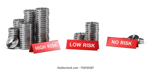 3D illustration, of coins piles and red signs with texts high, low and no risk. Concept of investment and risk levels.