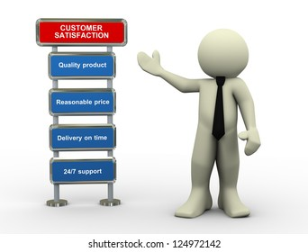 3d illustration of man standing with various necessary key features for customer satisfaction.