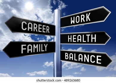 3D illustration/ 3D rendering - signpost with 5 arrows - work balance (Work, Career, Health, Family, Balance).
