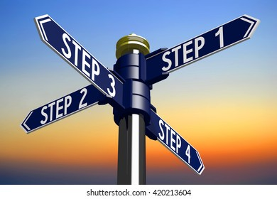3D illustration/ 3D rendering - signpost with four arrows - steps