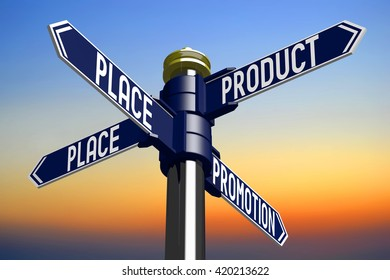 3D illustration/ 3D rendering - signpost with four arrows - product sale