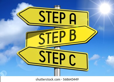 3D illustration/ 3D rendering - Steps A, B, C - signpost with yellow arrows.