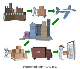 3D illustration of supply chain distribution